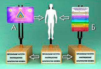 Омоложение - vip центр профессора а.в. игнатенко «матрица вечной молодости» всемирная космогуманистическая лига наций