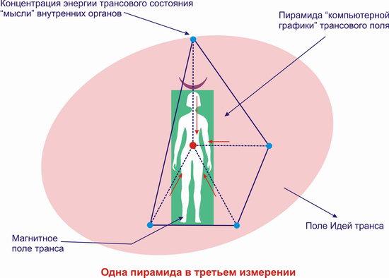 Здоровье - здоровье человека, абсолютное здоровье, исцеление, секрет здоровья